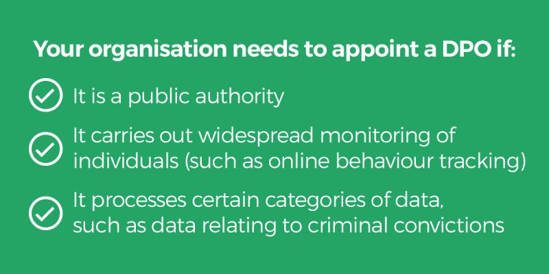 Your organisation needs to appoint a DPO if: It is a public authority It carries out widespread monitoring of individuals (such as online behaviour tracking) It processes certain categories of data, such as data relating to criminal convictions