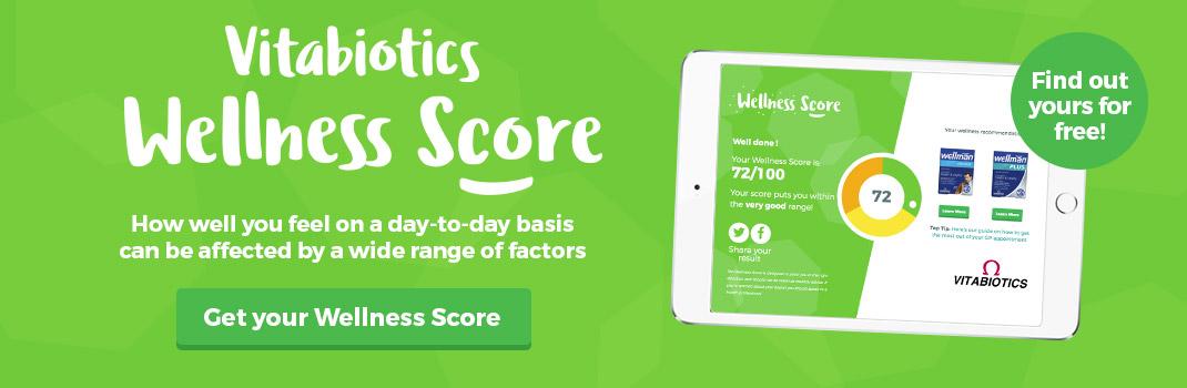 Wellness Score Banner